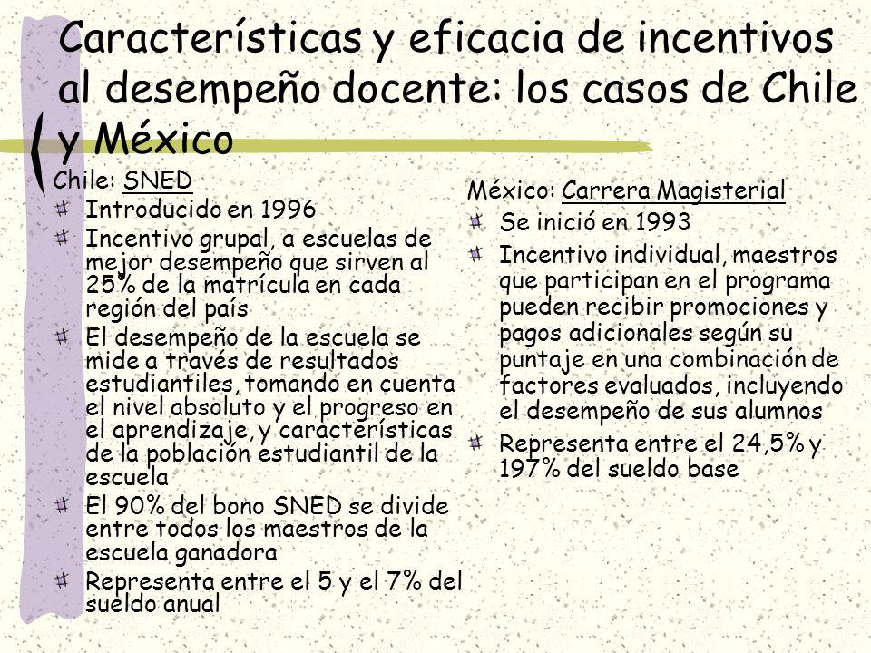 Características y eficacia de incentivos al desempeño docente: los casos de Chile y México Chile: SNED Introducido en 1996 Incentivo grupal, a escuela