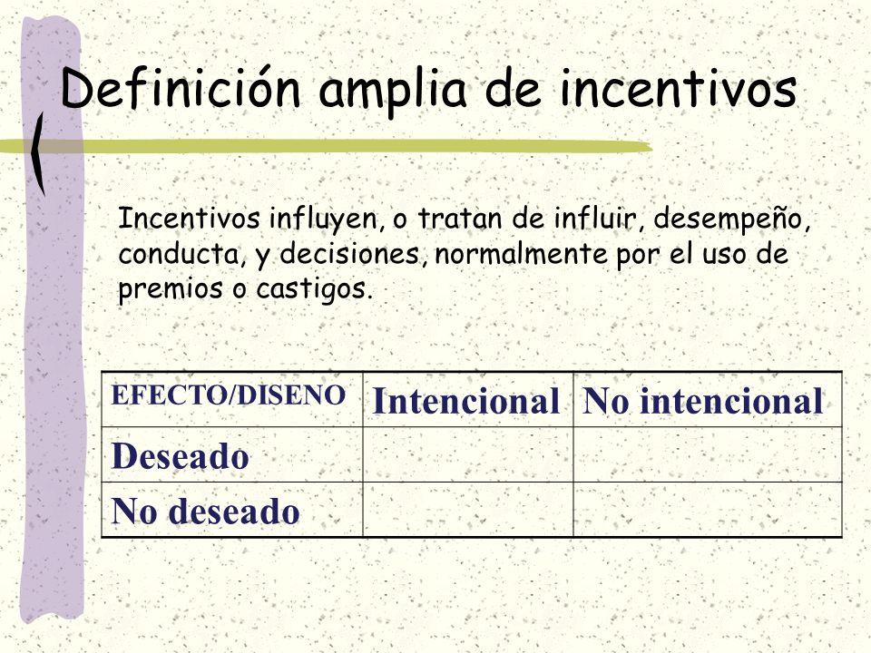 Definición amplia de incentivos EFECTO/DISENO IntencionalNo intencional Deseado No deseado Incentivos influyen, o tratan de influir, desempeño, conduc