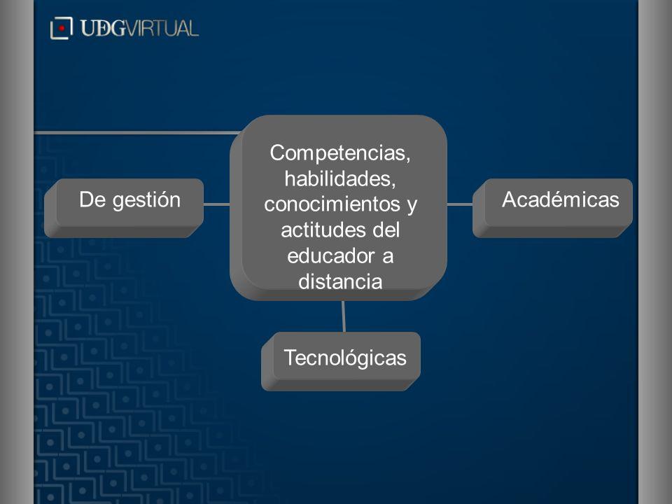 De gestión Competencias, habilidades, conocimientos y actitudes del educador a distancia Tecnológicas Académicas