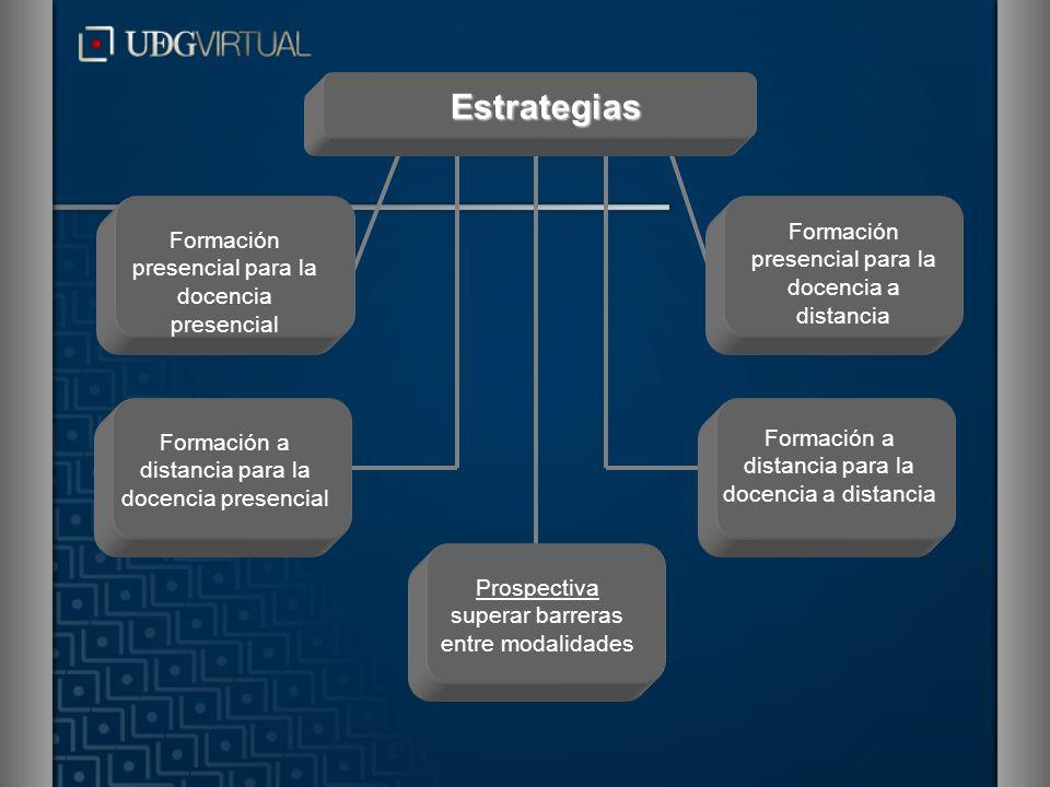 Capacitación para formadores de docentes Manuel Moreno Castañeda mmoreno@redudg.udg.mx Totalmente en línea