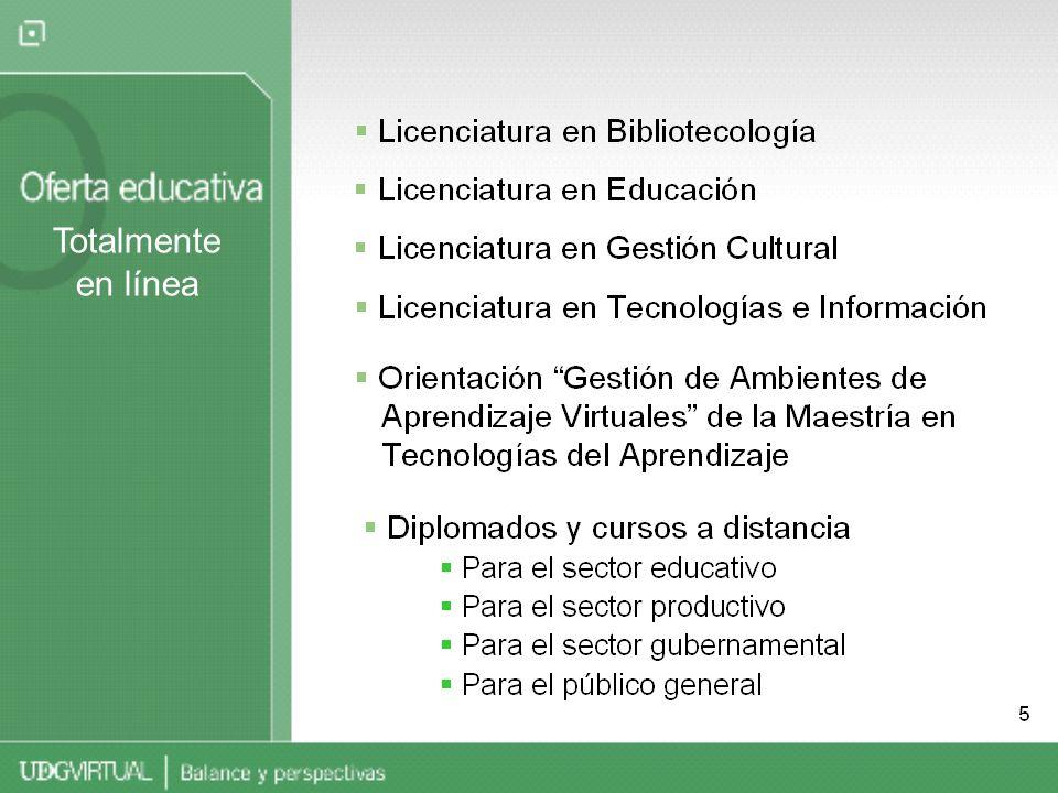Licenciatura en educación: Áreas de especialización Educación artística Educación ambiental Gestión y administración educativa Educación para la salud Educación de infractores Animación sociocultural y bicultural Educación física Educación de adultos Niños de la calle