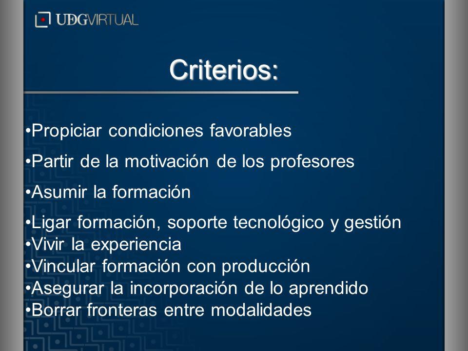 Propiciar condiciones favorables Partir de la motivación de los profesores Asumir la formación Ligar formación, soporte tecnológico y gestión Vivir la