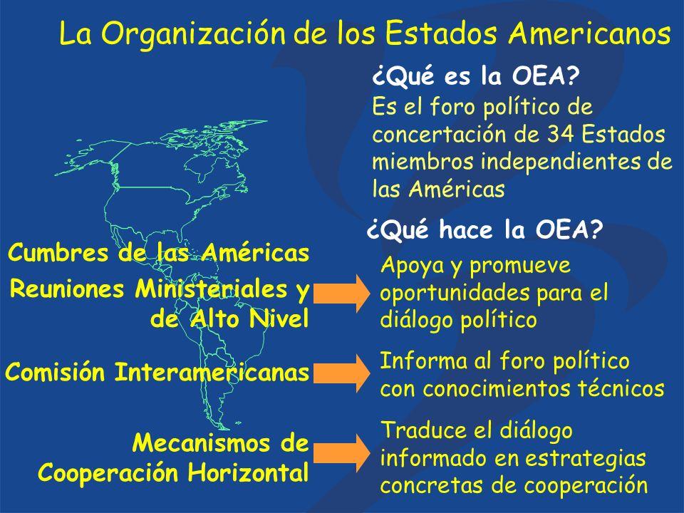 Es el foro político de concertación de 34 Estados miembros independientes de las Américas ¿Qué es la OEA.