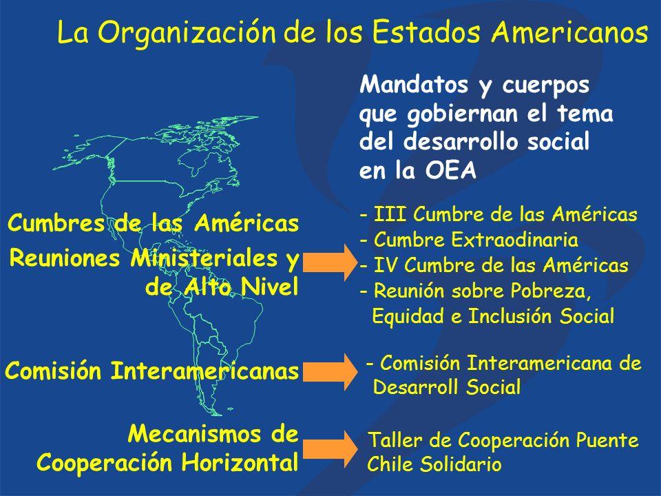 Mandatos y cuerpos que gobiernan el tema del desarrollo social en la OEA - III Cumbre de las Américas - Cumbre Extraodinaria - IV Cumbre de las Américas - Reunión sobre Pobreza, Equidad e Inclusión Social - Comisión Interamericana de Desarroll Social Taller de Cooperación Puente Chile Solidario Cumbres de las Américas Reuniones Ministeriales y de Alto Nivel Comisión Interamericanas Mecanismos de Cooperación Horizontal La Organización de los Estados Americanos