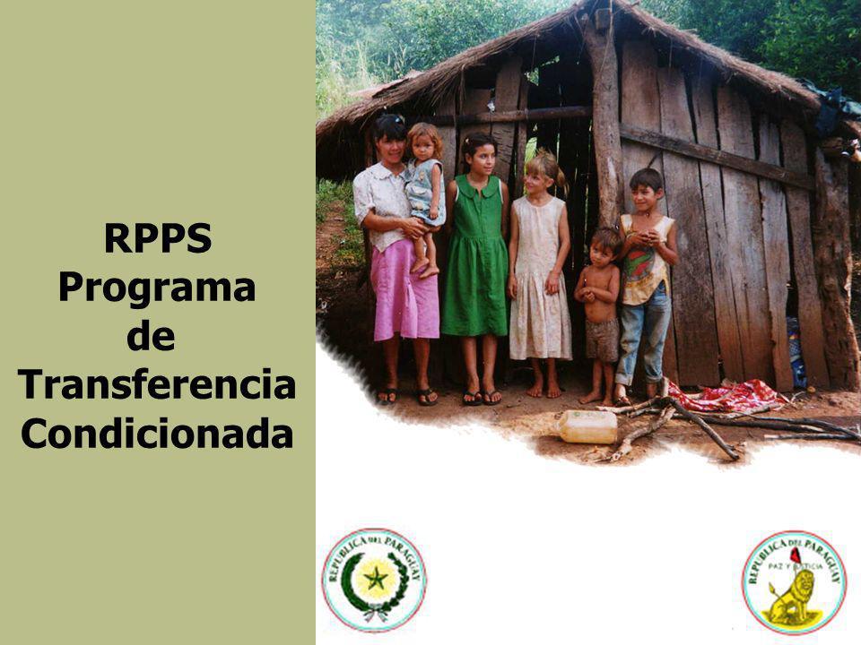 Algunos indicadores de Impacto del Programa Participación de la mujer a nivel familiar y comunitario.