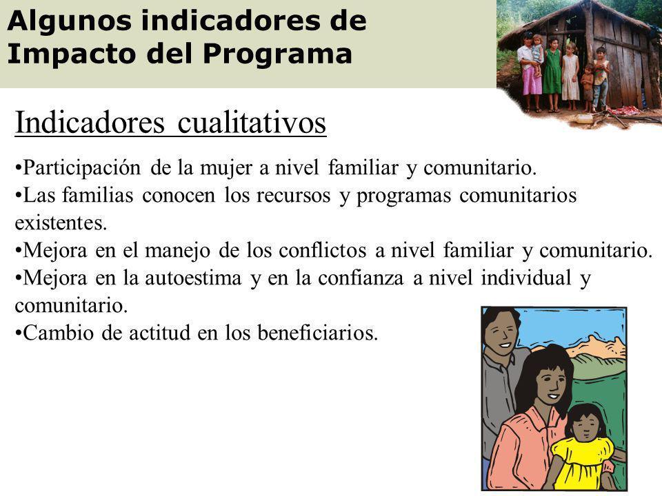 Algunos indicadores de Impacto del Programa Disminución de la extrema pobreza. Disminución de la desnutrición. Disminución de la morbilidad. Disminuci