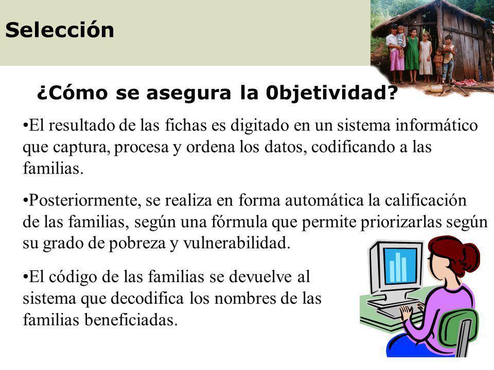Bº Virgen de Fátima Distrito de Antequera. Área urbana. Aplicación de fichas