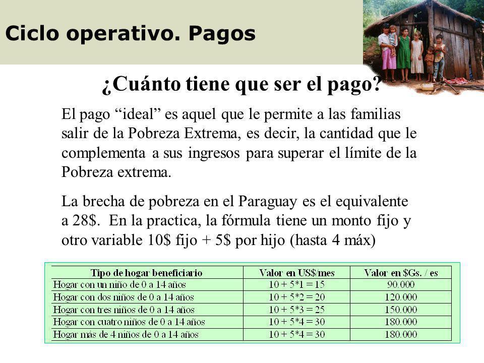 Obtenido el listado de las familias beneficiarias, se procede a convocarlas para el proceso de inscripción Inf. Adic.Docum. Capacitación Firma Comprom
