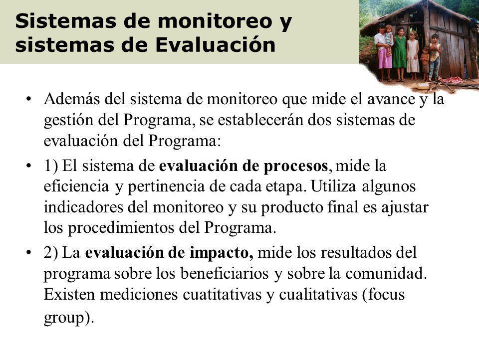 Esquema de operación del SSM DISTRITO 1DISTRITO 2DISTRITO 3 SISTEMA DE INFORMACIÓN SISTEMA DE SEGUIMIENTO Y MONITOREO SSM RPPS PROGRAMA DE TRANSFERENC