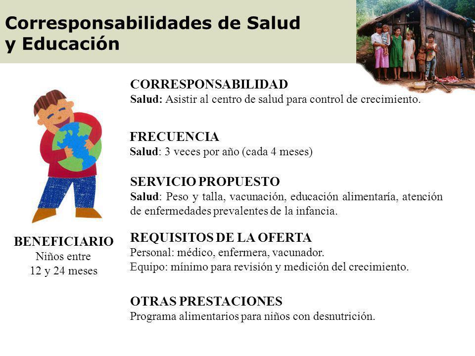 BENEFICIARIO Niños entre 0 y 12 meses CORRESPONSABILIDAD Salud: Asistir al centro de salud para control de crecimiento. FRECUENCIA 6 veces por año (ca