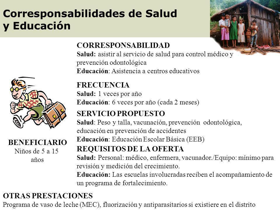 BENEFICIARIO Niños entre 25 y 60 meses CORRESPONSABILIDAD Salud: Asistir al centro de salud para control crecimiento. Educación: Asistencia a centros
