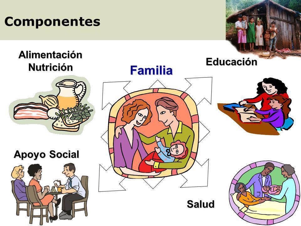 Reducir de la pobreza extrema y aumentar la acumulación de capital humano y social en estas familias. Objetivos Generales