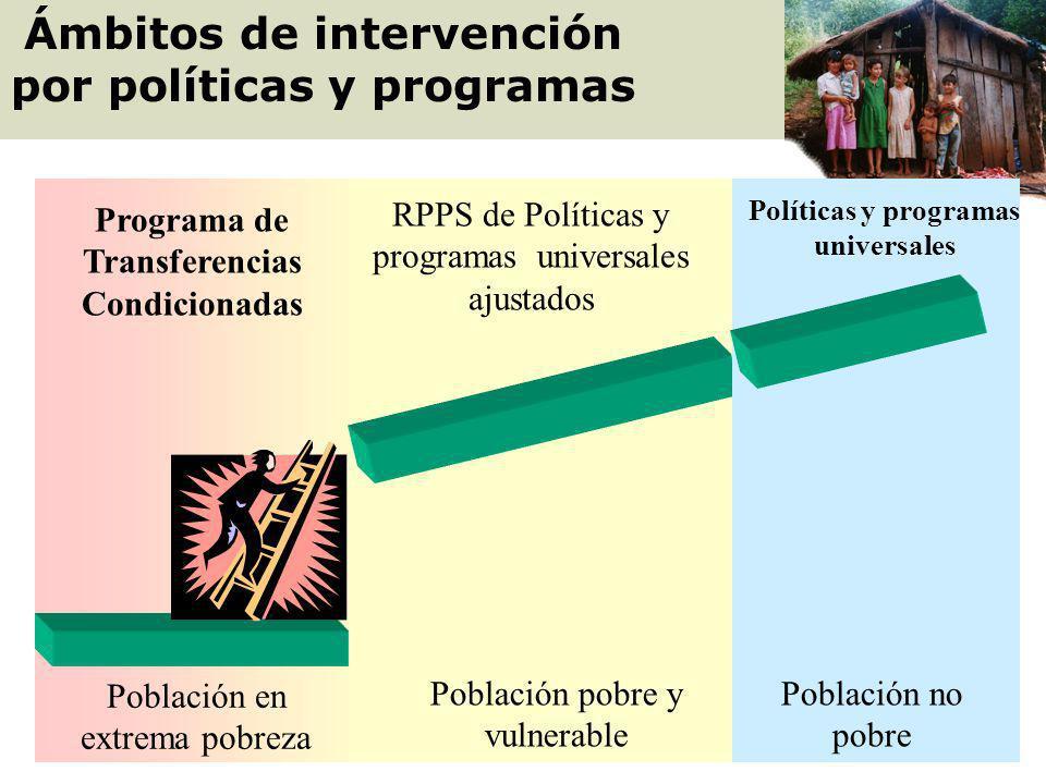 BENEFI- CIARI O CORRESPON-SABILIDADFRECUENCIAREQUISITOS DE LA OFERTA 1ª. ETAPA Primera Infan cia (5) Infancia ( 6 a 12) Cuenta con un plan de gestión