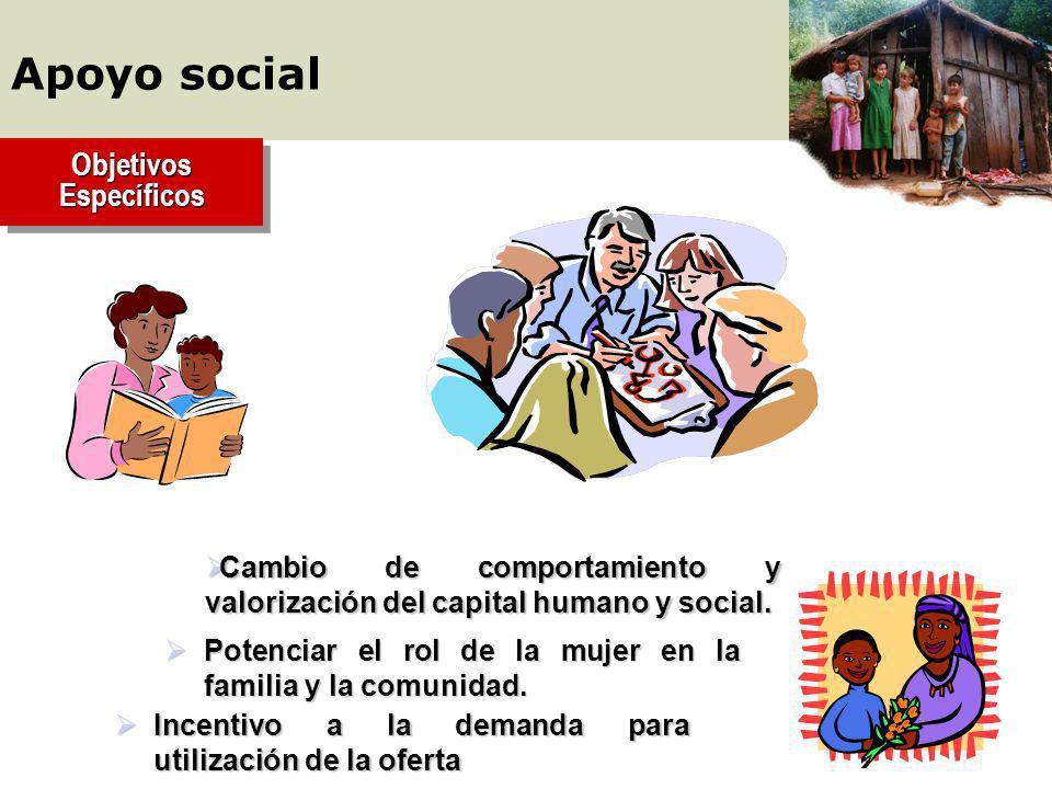 Cambio de comportamiento y valorización del capital humano y social.