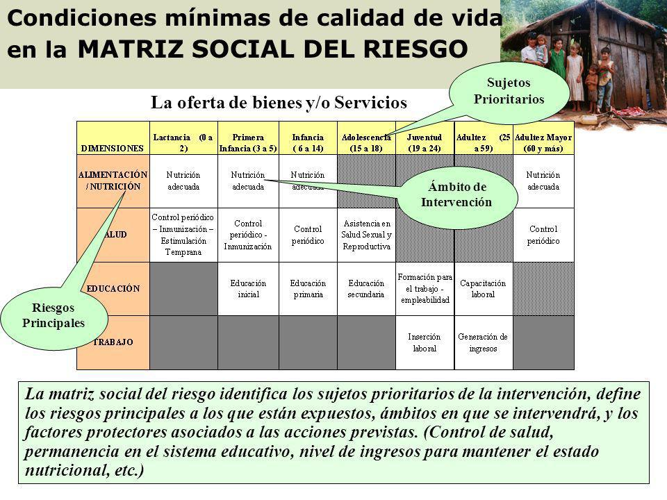 Cambio de comportamiento y valorización del capital humano y social. Cambio de comportamiento y valorización del capital humano y social. Potenciar el