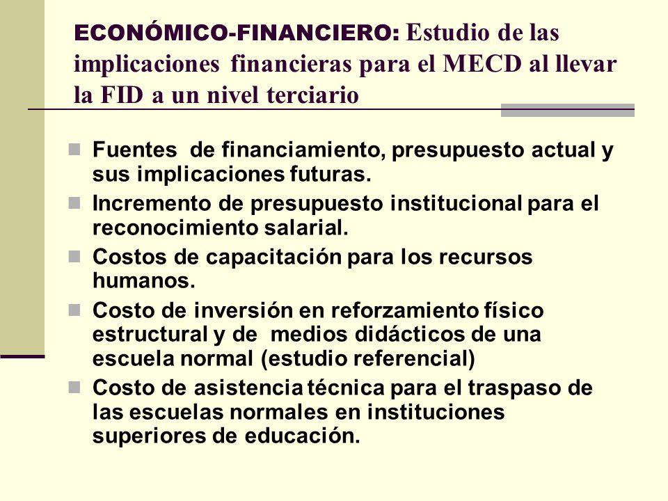 ECONÓMICO-FINANCIERO: Estudio de las implicaciones financieras para el MECD al llevar la FID a un nivel terciario Fuentes de financiamiento, presupues
