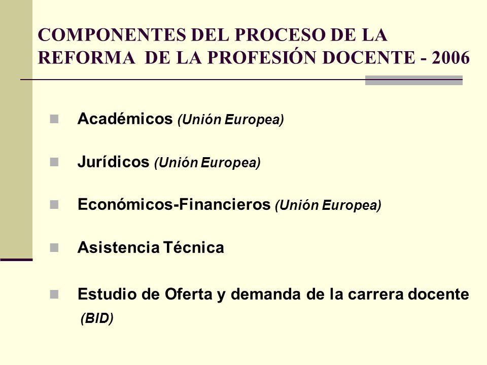 COMPONENTES DEL PROCESO DE LA REFORMA DE LA PROFESIÓN DOCENTE - 2006 Académicos (Unión Europea) Jurídicos (Unión Europea) Económicos-Financieros (Unió