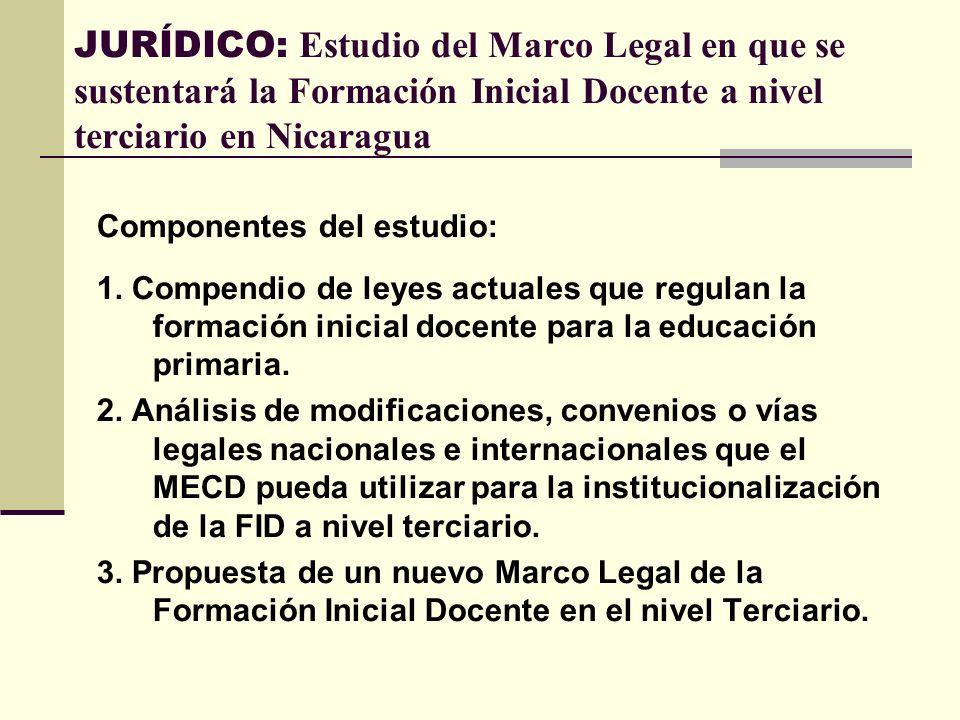 JURÍDICO: Estudio del Marco Legal en que se sustentará la Formación Inicial Docente a nivel terciario en Nicaragua Componentes del estudio: 1. Compend