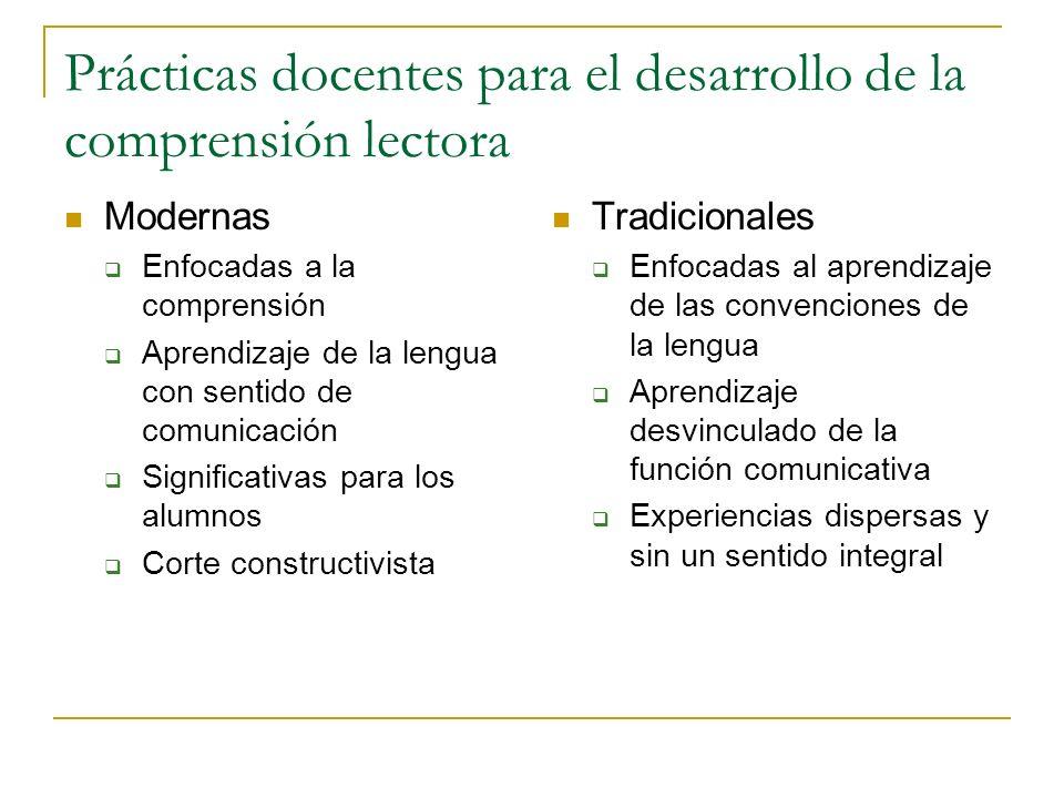 Prácticas docentes para el desarrollo de la comprensión lectora Modernas Enfocadas a la comprensión Aprendizaje de la lengua con sentido de comunicaci