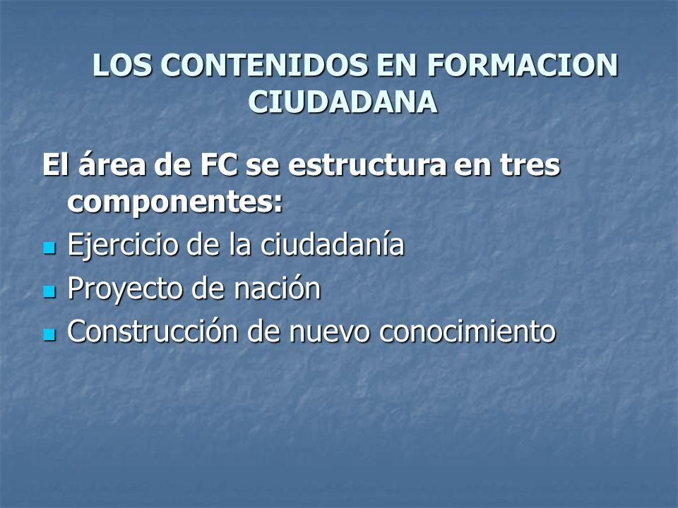 LOS CONTENIDOS EN FORMACION CIUDADANA LOS CONTENIDOS EN FORMACION CIUDADANA El área de FC se estructura en tres componentes: Ejercicio de la ciudadaní