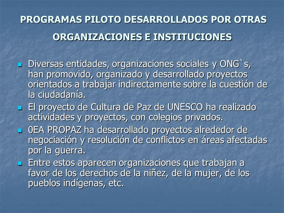 PROGRAMAS PILOTO DESARROLLADOS POR OTRAS ORGANIZACIONES E INSTITUCIONES PROGRAMAS PILOTO DESARROLLADOS POR OTRAS ORGANIZACIONES E INSTITUCIONES Divers