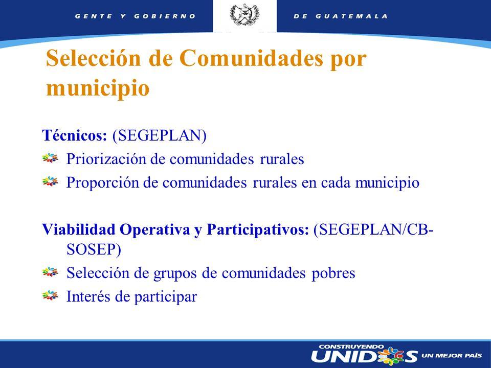 13 Selección de Comunidades por municipio Técnicos: (SEGEPLAN) Priorización de comunidades rurales Proporción de comunidades rurales en cada municipio
