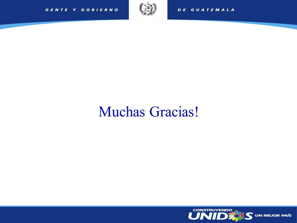 14 Muchas Gracias!