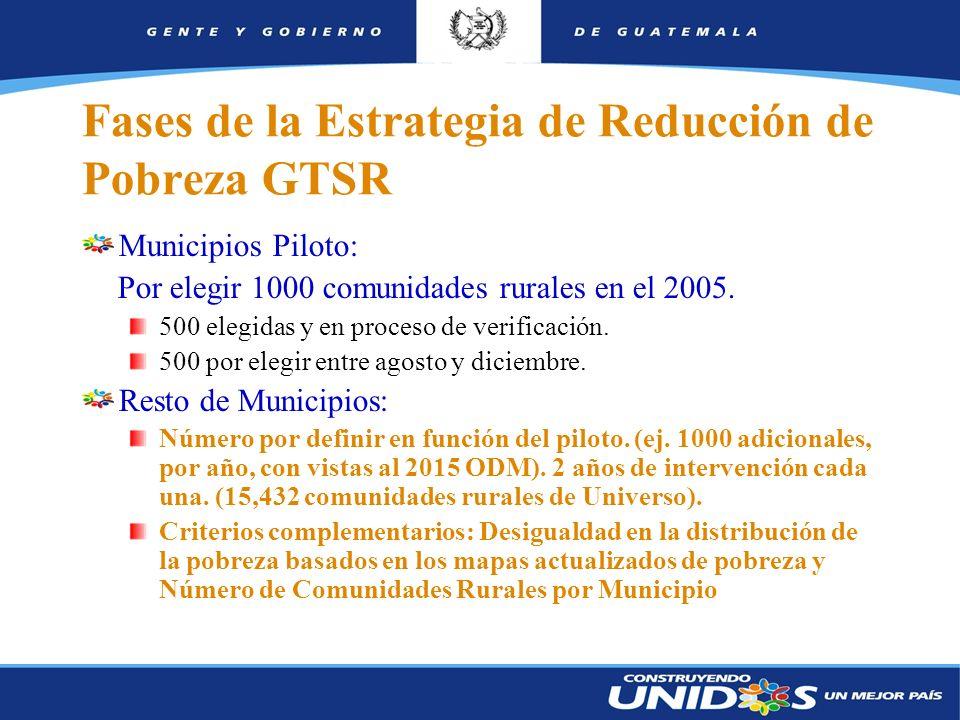 4 Fases de la Estrategia de Reducción de Pobreza GTSR Municipios Piloto: Por elegir 1000 comunidades rurales en el 2005. 500 elegidas y en proceso de