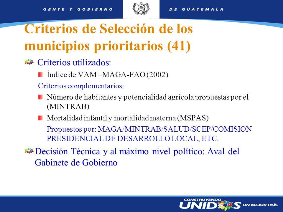 6 Criterios de Selección de los municipios prioritarios (41) Criterios utilizados: Índice de VAM –MAGA-FAO (2002) Criterios complementarios: Número de habitantes y potencialidad agrícola propuestas por el (MINTRAB) Mortalidad infantil y mortalidad materna (MSPAS) Propuestos por: MAGA/MINTRAB/SALUD/SCEP/COMISION PRESIDENCIAL DE DESARROLLO LOCAL, ETC.