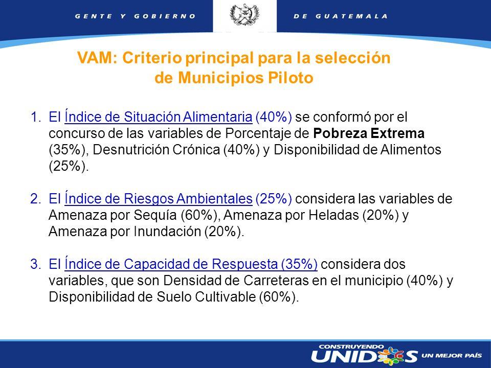 7 1.El Índice de Situación Alimentaria (40%) se conformó por el concurso de las variables de Porcentaje de Pobreza Extrema (35%), Desnutrición Crónica (40%) y Disponibilidad de Alimentos (25%).