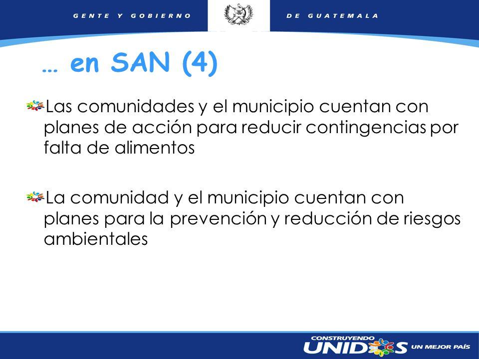 15 … en SAN (4) Las comunidades y el municipio cuentan con planes de acción para reducir contingencias por falta de alimentos La comunidad y el munici