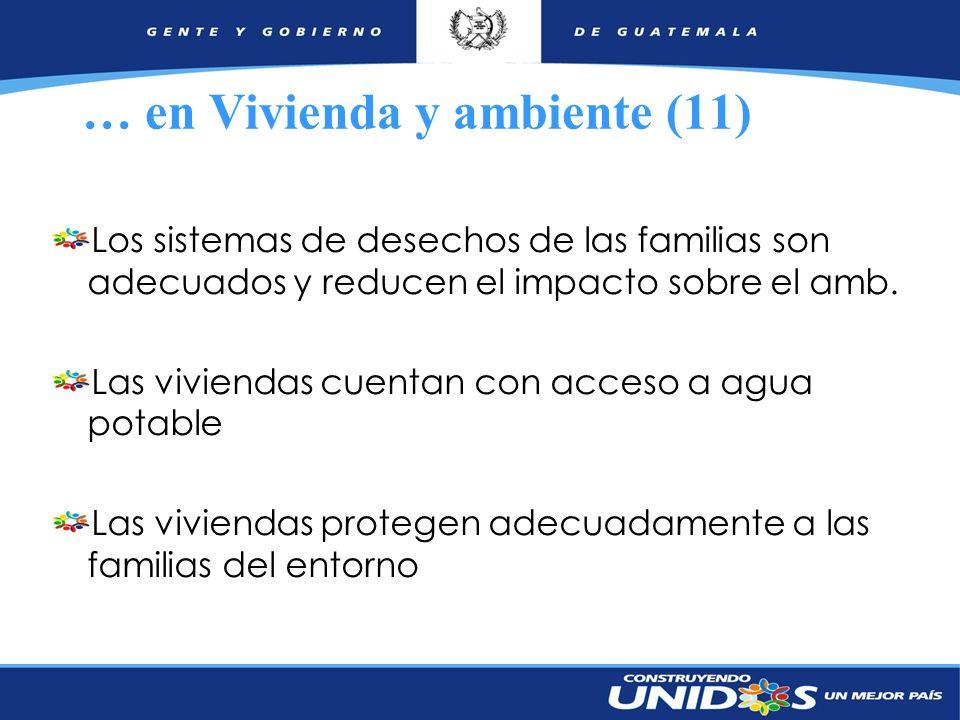 16 … en Vivienda y ambiente (11) Los sistemas de desechos de las familias son adecuados y reducen el impacto sobre el amb. Las viviendas cuentan con a