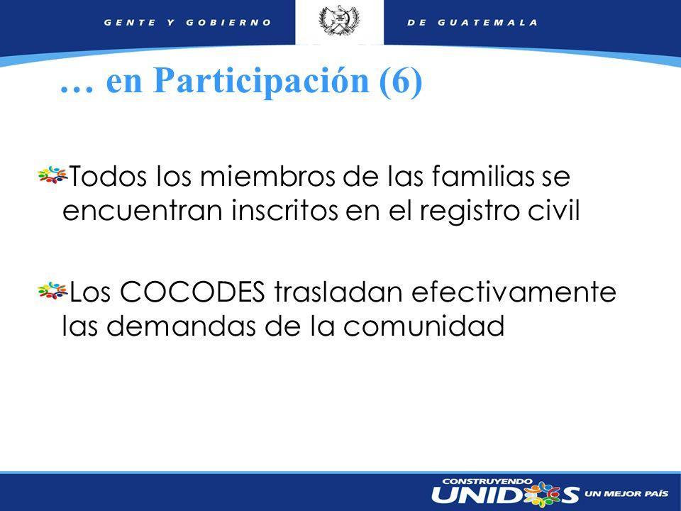 17 … en Participación (6) Todos los miembros de las familias se encuentran inscritos en el registro civil Los COCODES trasladan efectivamente las dema