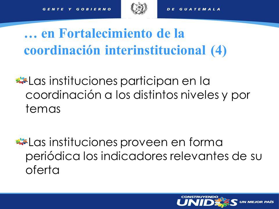 18 … en Fortalecimiento de la coordinación interinstitucional (4) Las instituciones participan en la coordinación a los distintos niveles y por temas