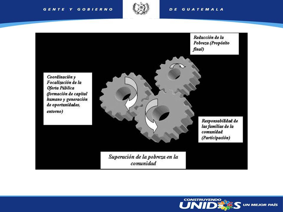 16 … en Vivienda y ambiente (11) Los sistemas de desechos de las familias son adecuados y reducen el impacto sobre el amb.