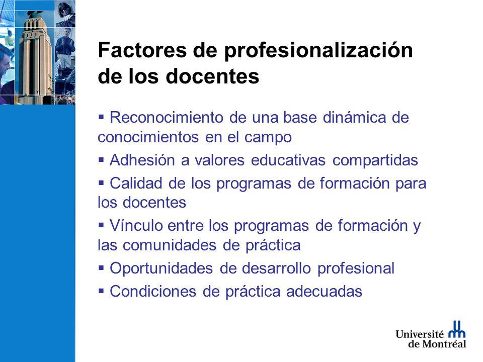 Factores de profesionalización de los docentes Reconocimiento de una base dinámica de conocimientos en el campo Adhesión a valores educativas compartidas Calidad de los programas de formación para los docentes Vínculo entre los programas de formación y las comunidades de práctica Oportunidades de desarrollo profesional Condiciones de práctica adecuadas