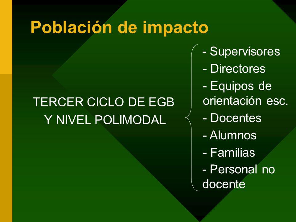Población de impacto TERCER CICLO DE EGB Y NIVEL POLIMODAL - Supervisores - Directores - Equipos de orientación esc. - Docentes - Alumnos - Familias -