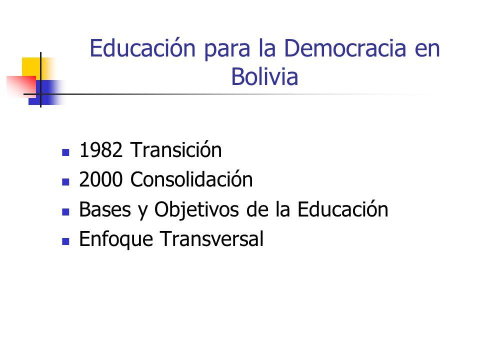 Educación para la Democracia en Bolivia 1982 Transición 2000 Consolidación Bases y Objetivos de la Educación Enfoque Transversal