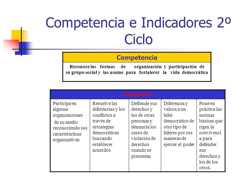 Competencia e Indicadores 2º Ciclo Indicadores Participa en algunas organizaciones de su medio reconociendo sus características organizativas Resuelve