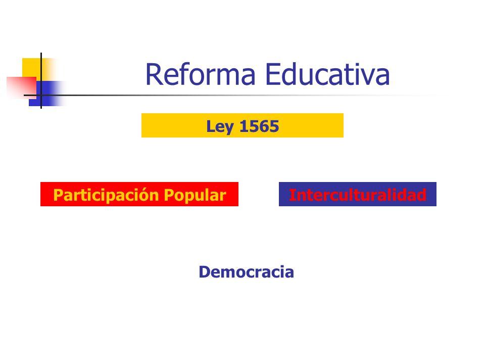 Reforma Educativa Ley 1565 Participación PopularInterculturalidad Democracia