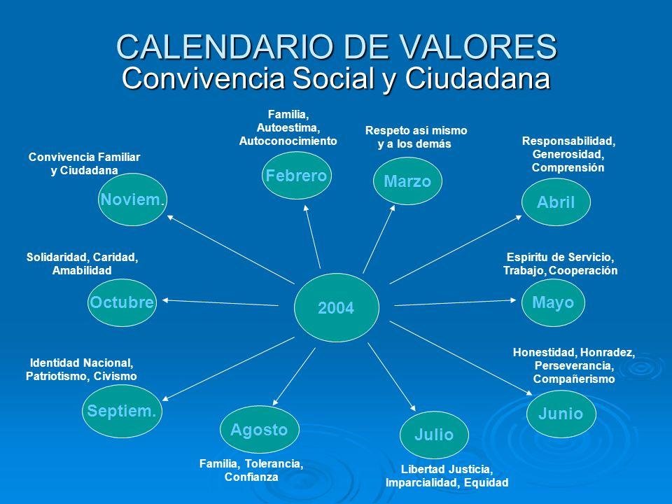 CALENDARIO DE VALORES Convivencia Social y Ciudadana 2004 Mayo Junio Julio Agosto Septiem. Octubre Noviem. Febrero Marzo Abril Familia, Autoestima, Au
