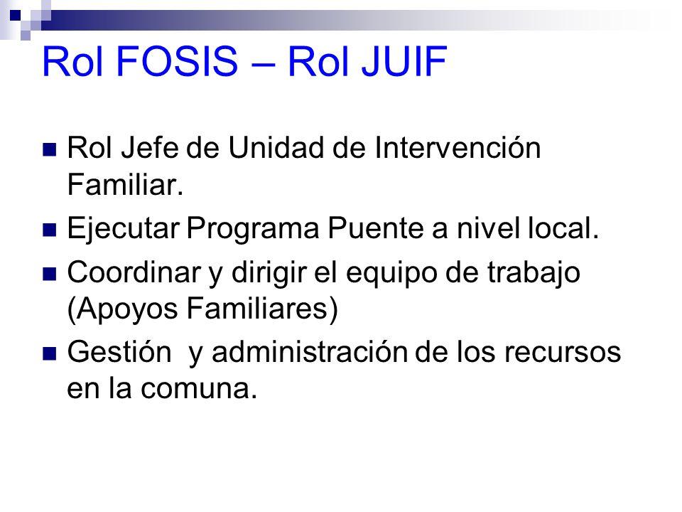 Rol FOSIS – Rol JUIF Rol Jefe de Unidad de Intervención Familiar. Ejecutar Programa Puente a nivel local. Coordinar y dirigir el equipo de trabajo (Ap