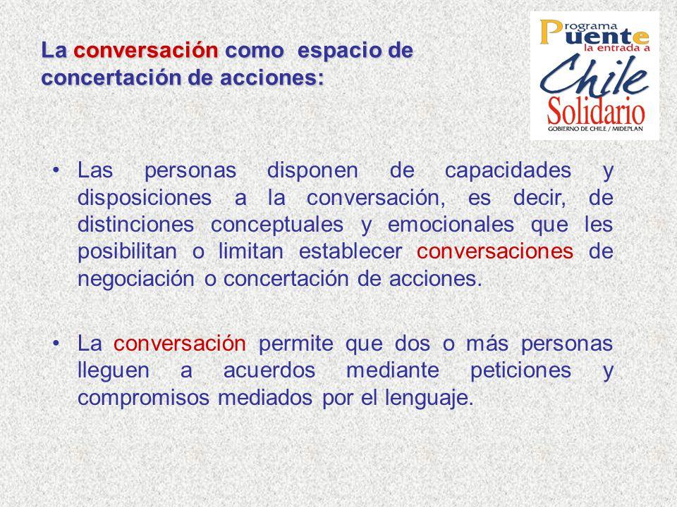 La conversación como espacio de concertación de acciones: Las personas disponen de capacidades y disposiciones a la conversación, es decir, de distinc