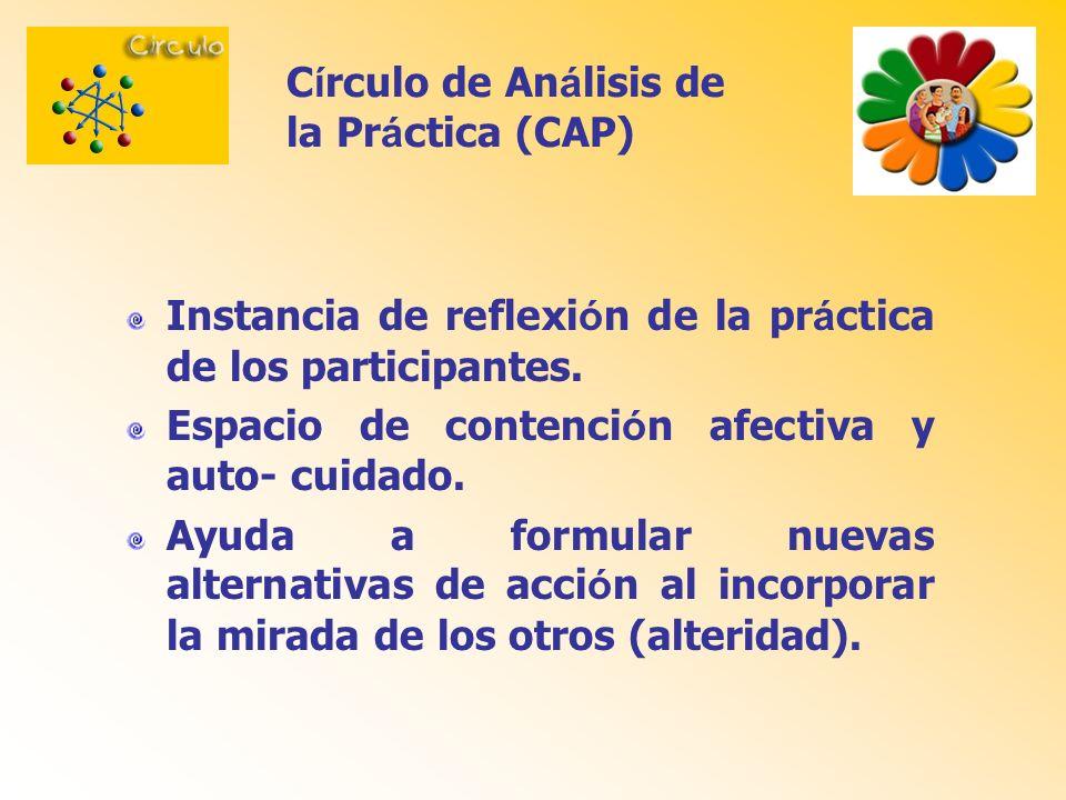 C í rculo de An á lisis de la Pr á ctica (CAP) Instancia de reflexi ó n de la pr á ctica de los participantes. Espacio de contenci ó n afectiva y auto