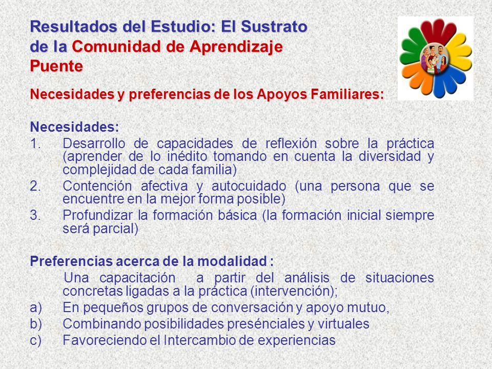 Resultados del Estudio: El Sustrato de la Comunidad de Aprendizaje Puente Necesidades y preferencias de los Apoyos Familiares: Necesidades: 1.Desarrol