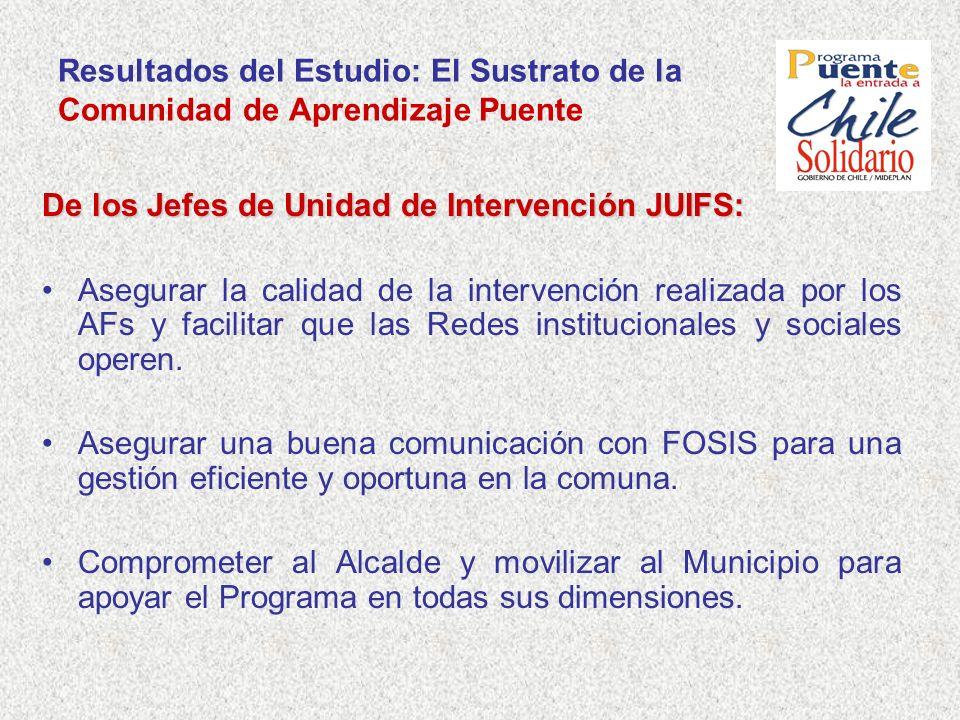 De los Jefes de Unidad de Intervención JUIFS: Asegurar la calidad de la intervención realizada por los AFs y facilitar que las Redes institucionales y