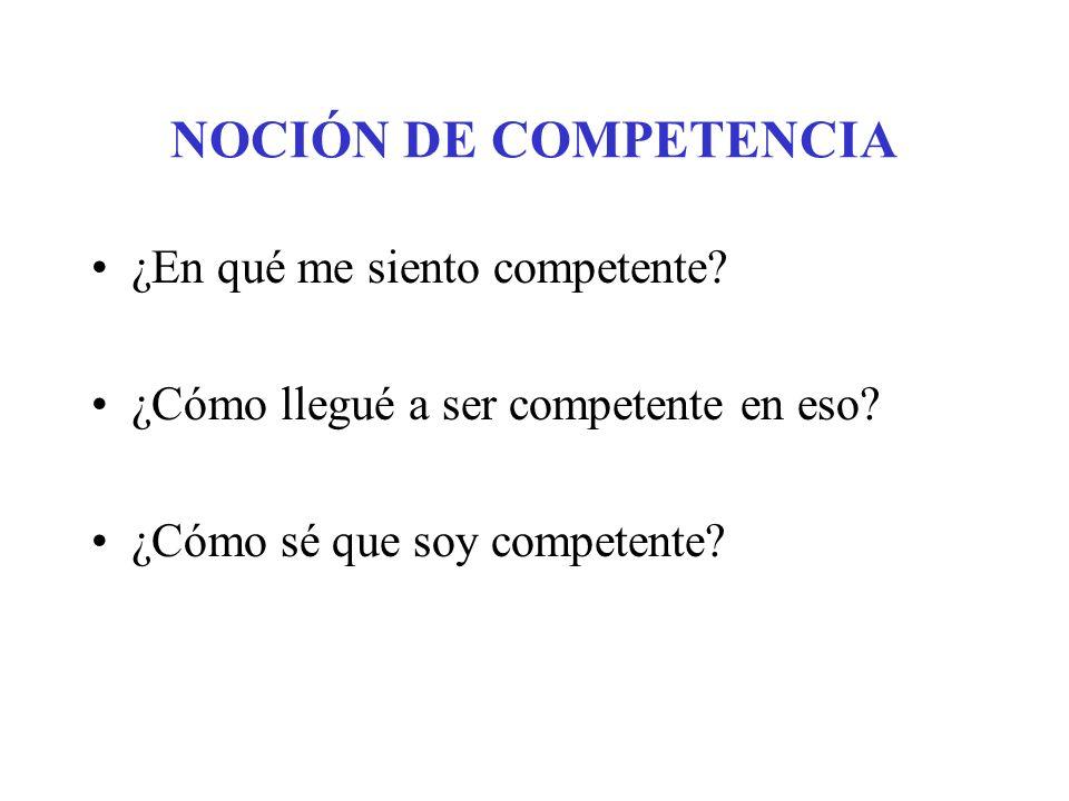 OBJETIVOS DE TALLER SOBRE EL CONCEPTO DE COMPETENCIAS 1.Construir una noción de competencia entre todos con el fin de adueñarnos del término a partir