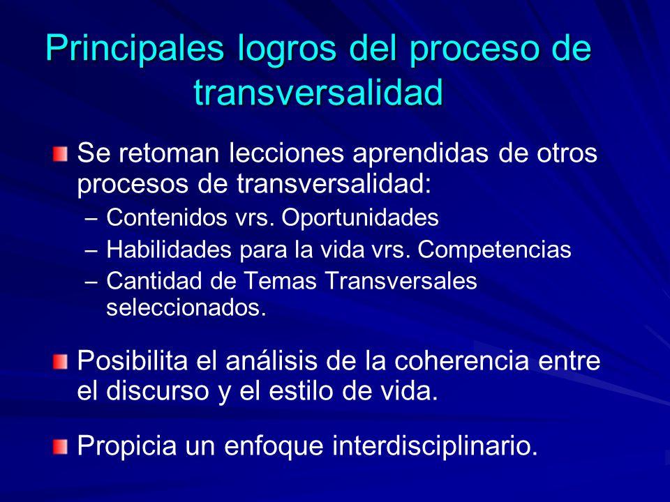 Visiones reduccionistas de la transversalidad La transversalidad trasciende actividades o espacios aislados principio de integralidad. Requiere la int