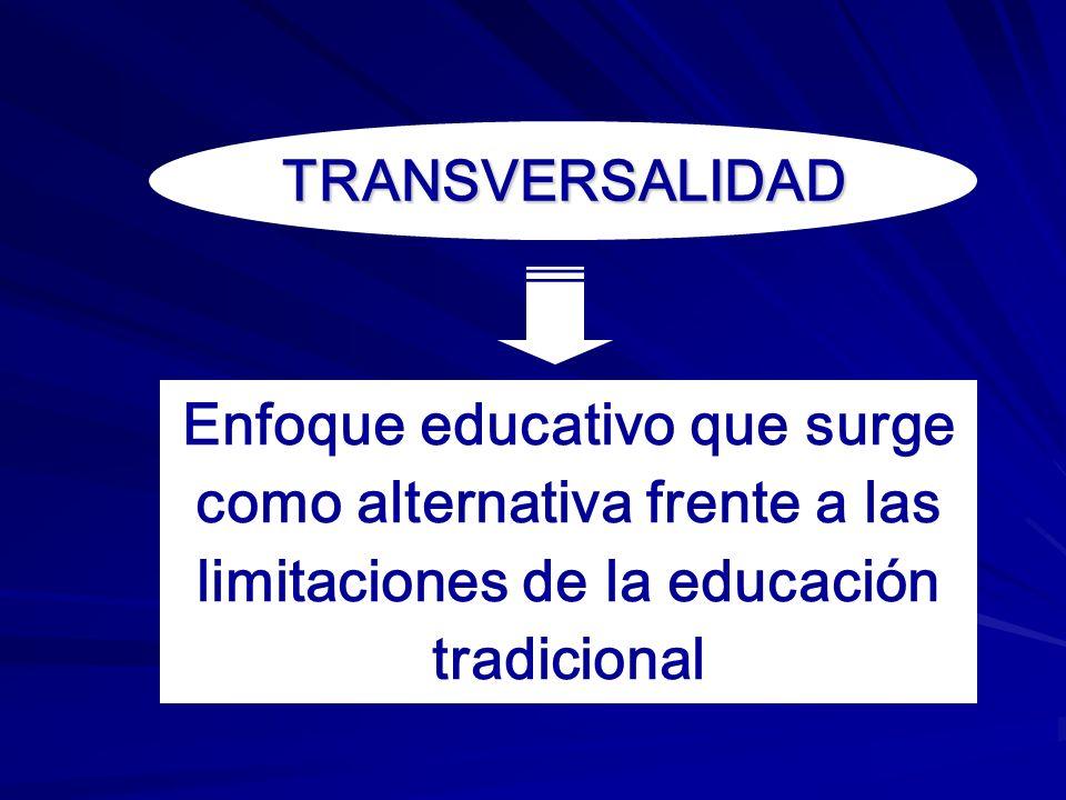 Transversalidad en el Sistema Educativo Costarricense Ministerio de Educación Pública