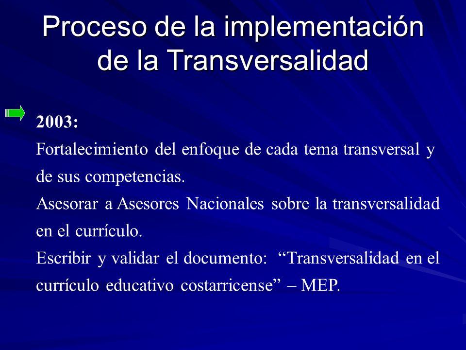 Proceso de la implementación de la Transversalidad 2002 – 2003: Sensibilización y asesoría a las 20 Regiones Educativas del país. 2002 – 2003: Sensibi
